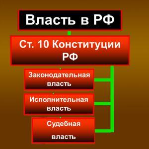 Органы власти Белева