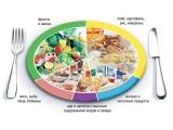 Гостинично-ресторанный комплекс Родина - иконка «питание» в Белеве